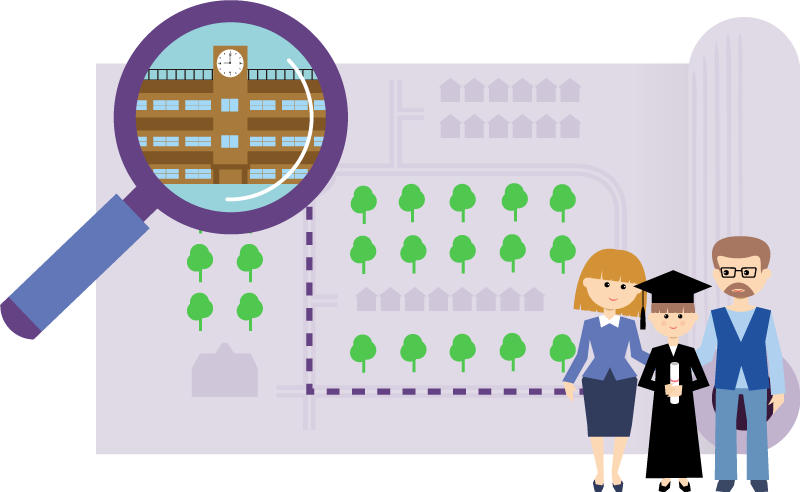 Customer Journey Further Education Infographic