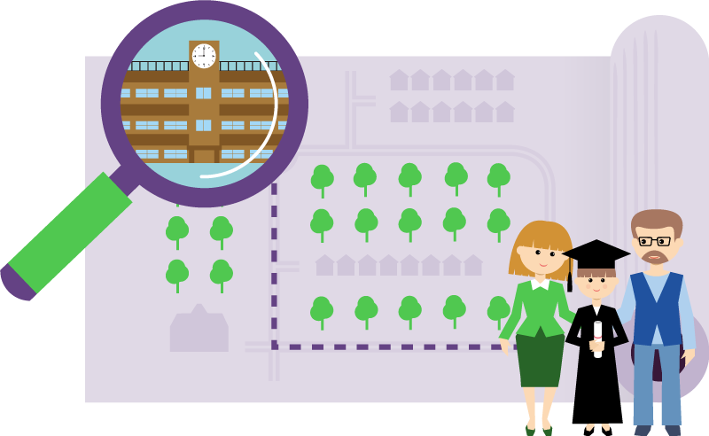 Customer Journey Independent Schools Infographic