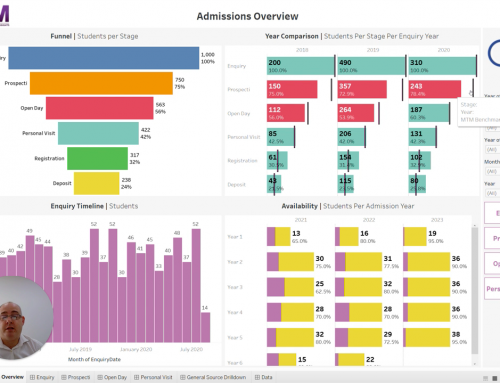 The big picture: MTM Admissions Dashboard and RSAdmissions